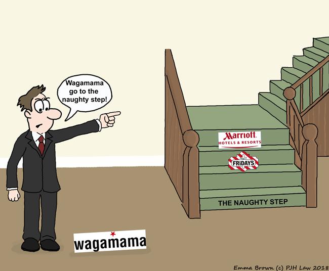 National Minimum Wage rates